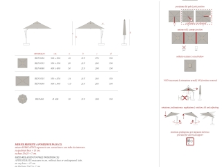 Piazza Specifications