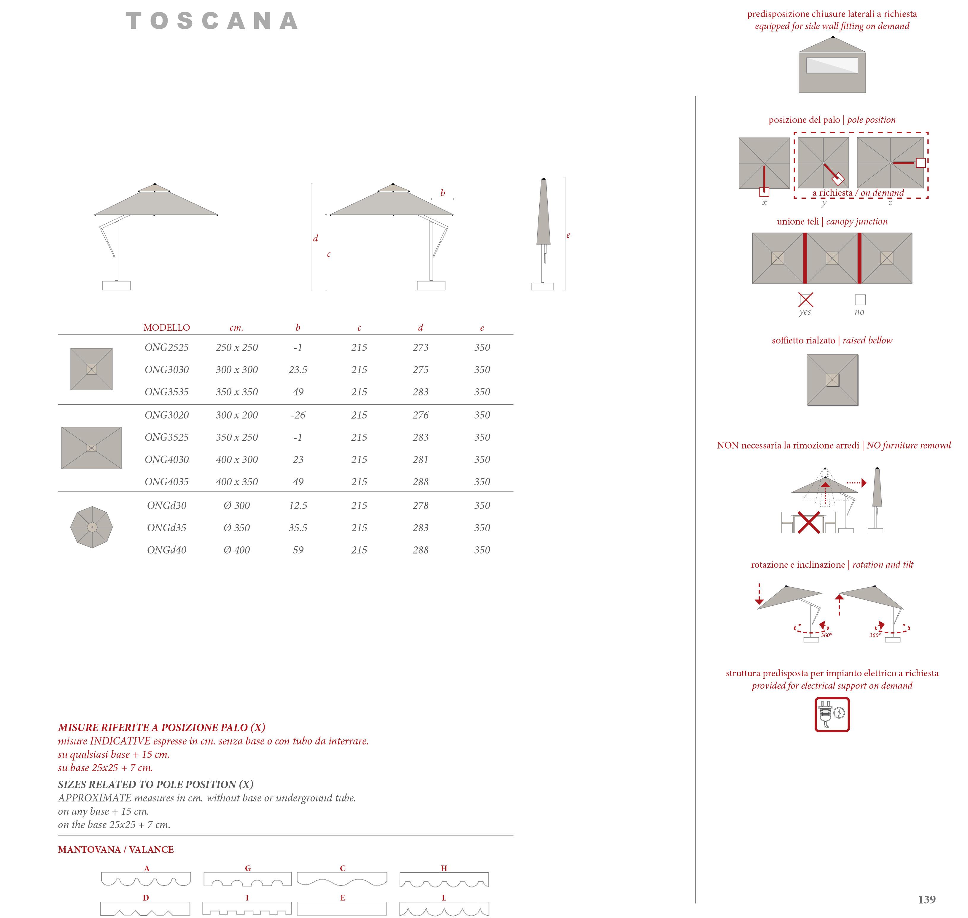 Toscana Parasol Specifications